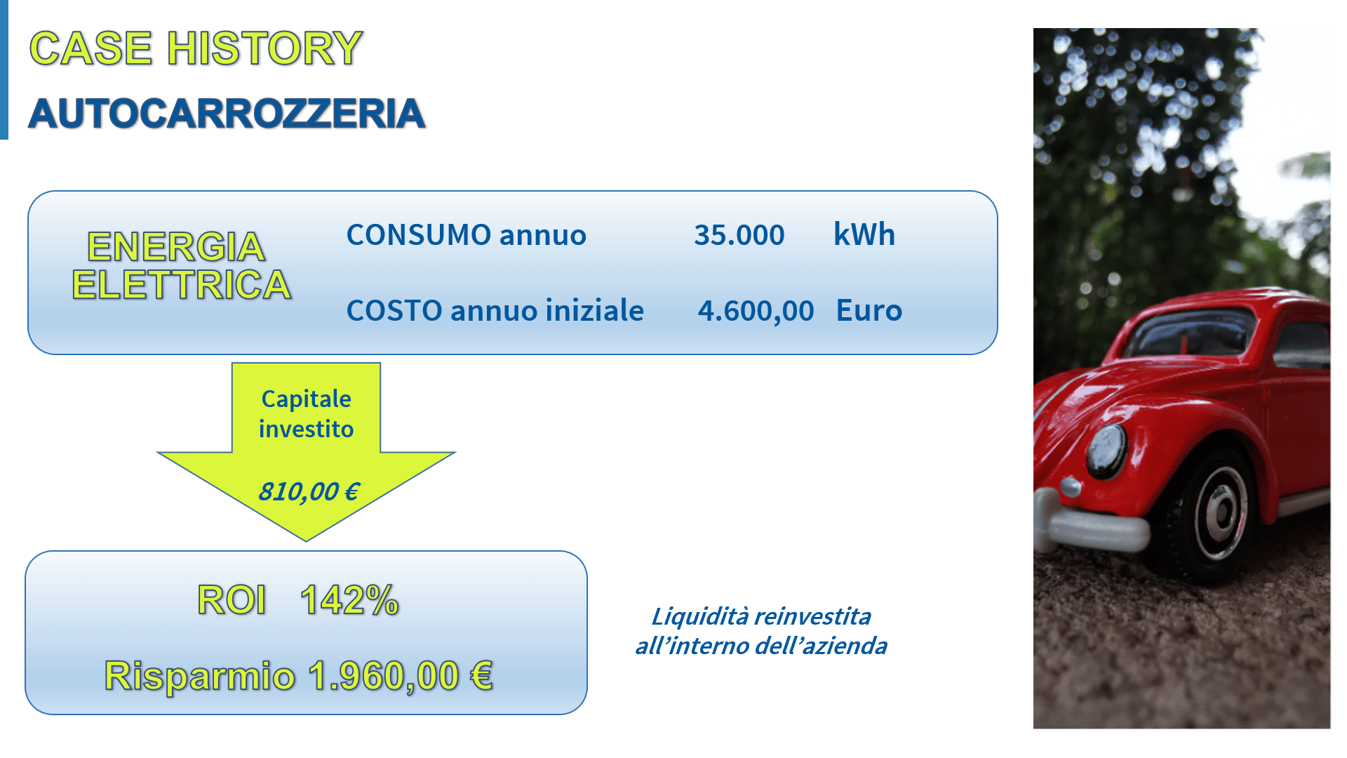 CASE HISTORY 5 – Autocarrozzeria