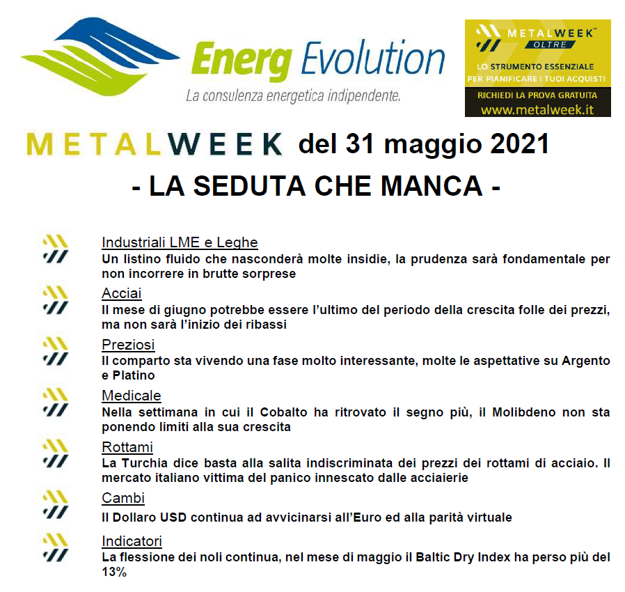 MetalWeek™ del 31/05/2021