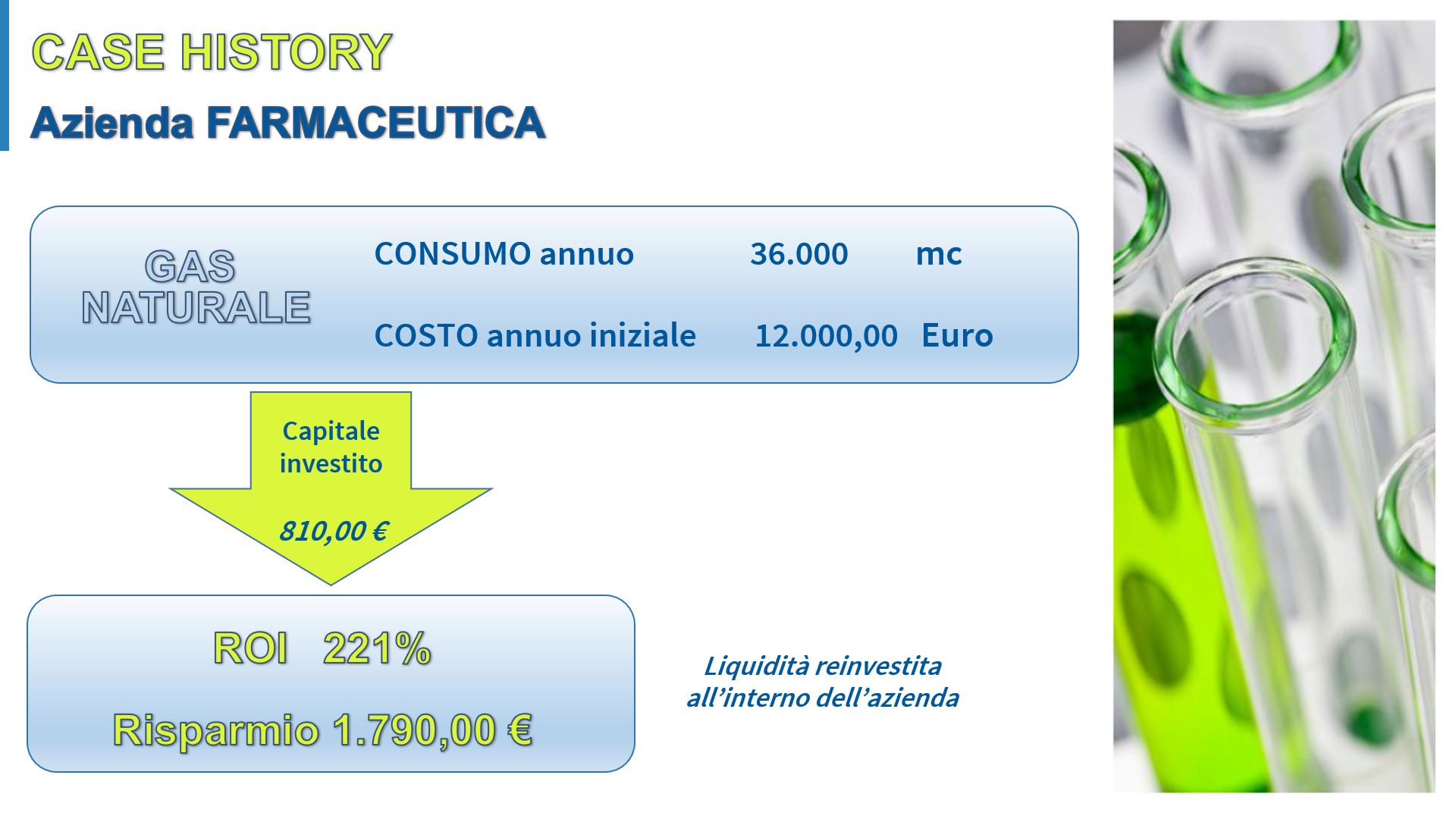 CASE HISTORY 7 – Azienda farmaceutica