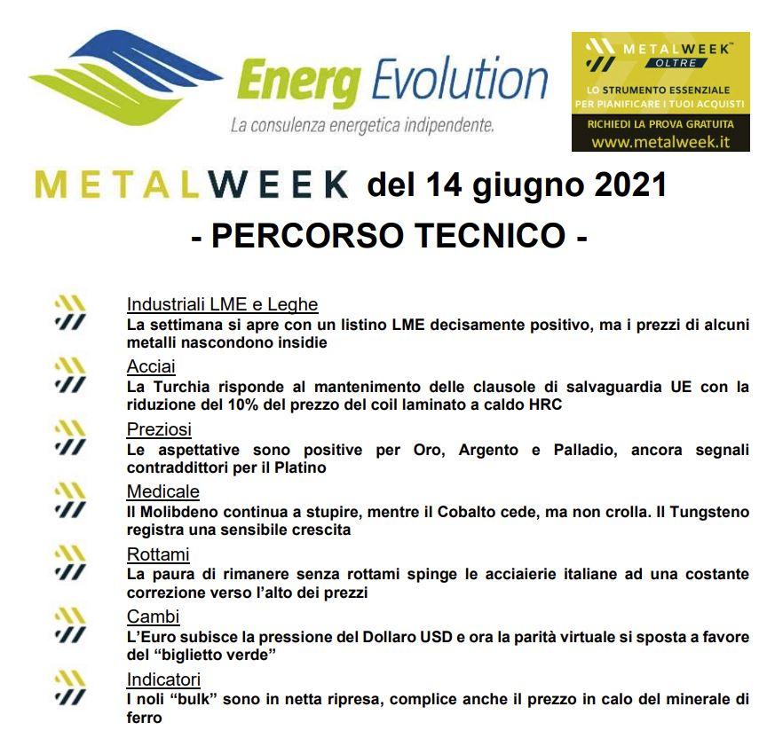 MetalWeek™ del 14/06/2021