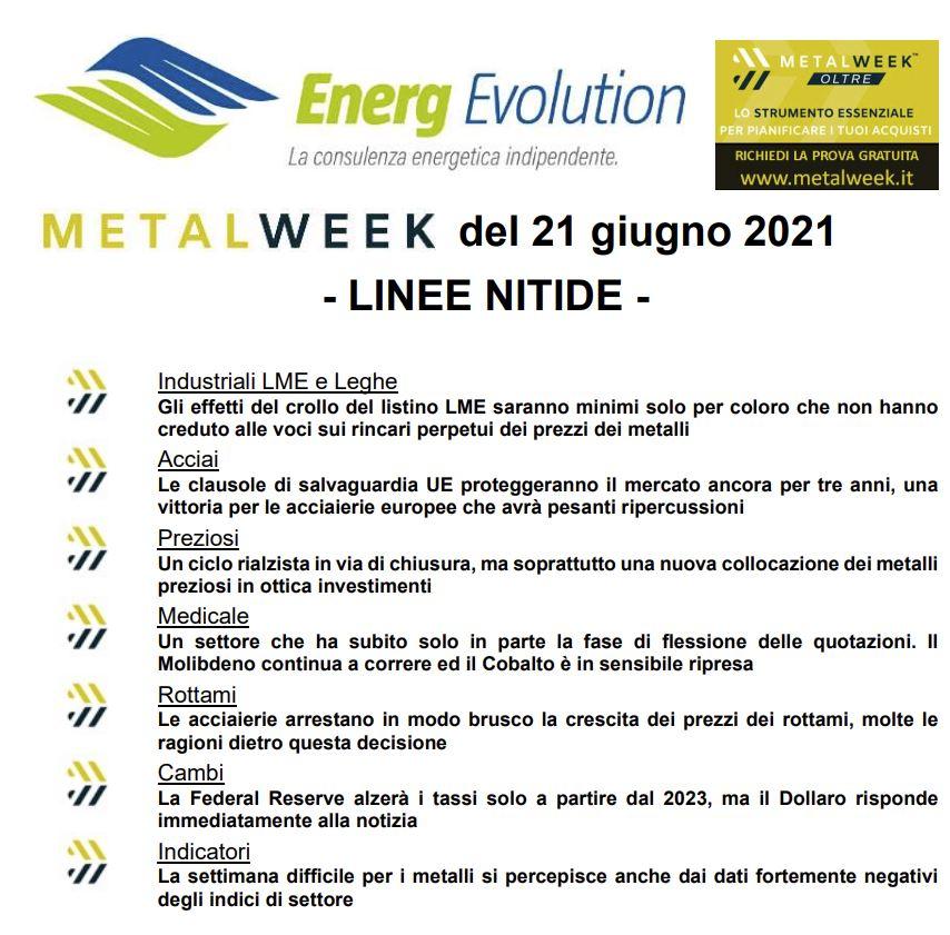 MetalWeek™ del 21/06/2021