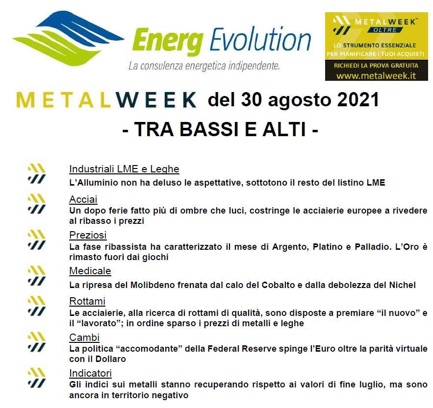 MetalWeek del 30/08/2021